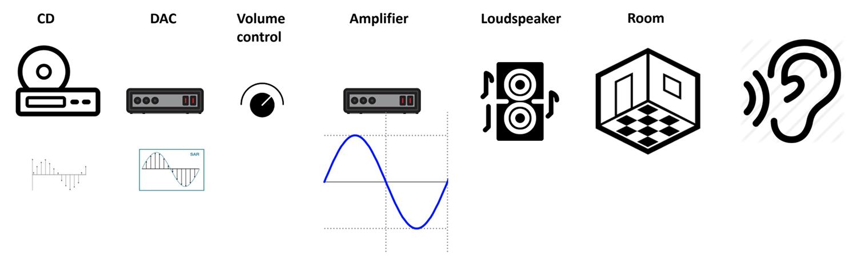 lyngdorf-audio-hiranyag-2