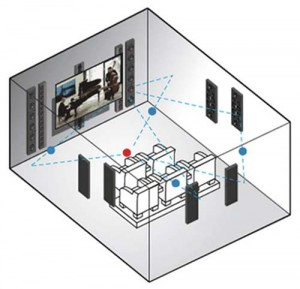 lyngdorf-audio-hiranyag-3